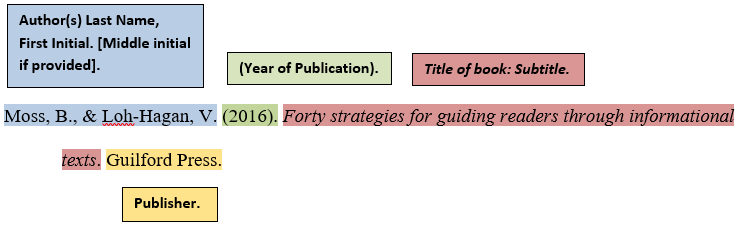 [ APA print book citation example ]