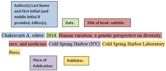 Citing general biology lab 04 103 research guides at 2014 human variation a genetic perspective on diversity race and medicine cold spring harbor ny cold spring harbor laboratory press ccuart Images