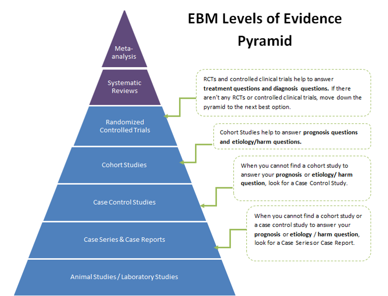 pyramid studies and other essays History: ancient term papers (paper 3315) on ancient egyptian pyramids: great pyramid is one of the seven wonders of the ancient world labor labor studies language literature macbeth management marijuana marketing media medicine nutrition othello other essays.