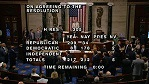 Roll Call Vote; Source: C-Span