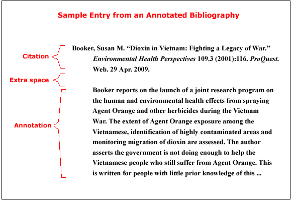 Lake Sumter State College   Annotate a Bibliography treasure coast us