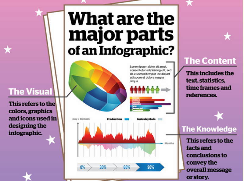 How to Create Infographics - Year 7 History - LibGuides at ...
