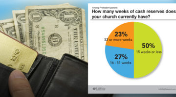 LifeWay Research: 1 in 10 churches has had funds stolen