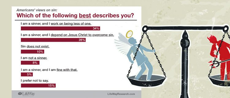 Most Americans admit they're sinners