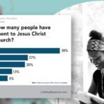 When it comes to evangelism, the small things really matter
