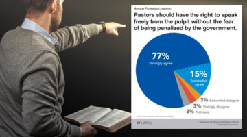Congress should end IRS oversight of sermons, say Protestant pastors