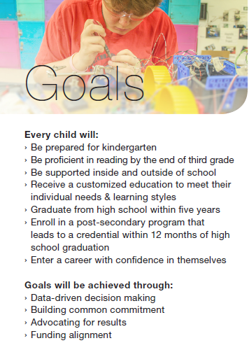 Lenawee Cradle to Career Primary Goals