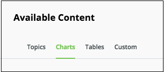 avail-content-charts.png#asset:1865