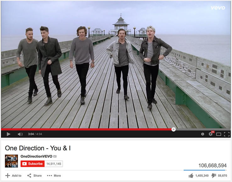 In April, 1D released the video for You & I and it would later become Vevo Certified after surpassing 100 million views.