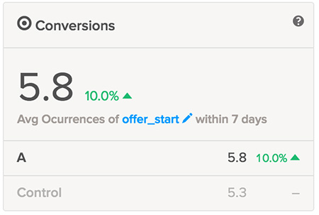 Localytics conversions report for measuring effect of in-app messaging