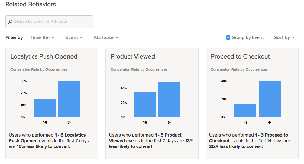 Related Users Attributes report: predicting app users who will churn or convert
