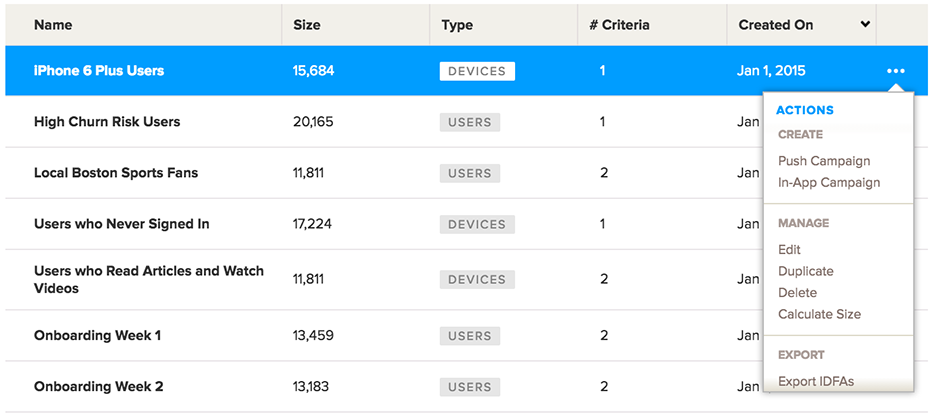 Localytics Audiences size & type dashboard
