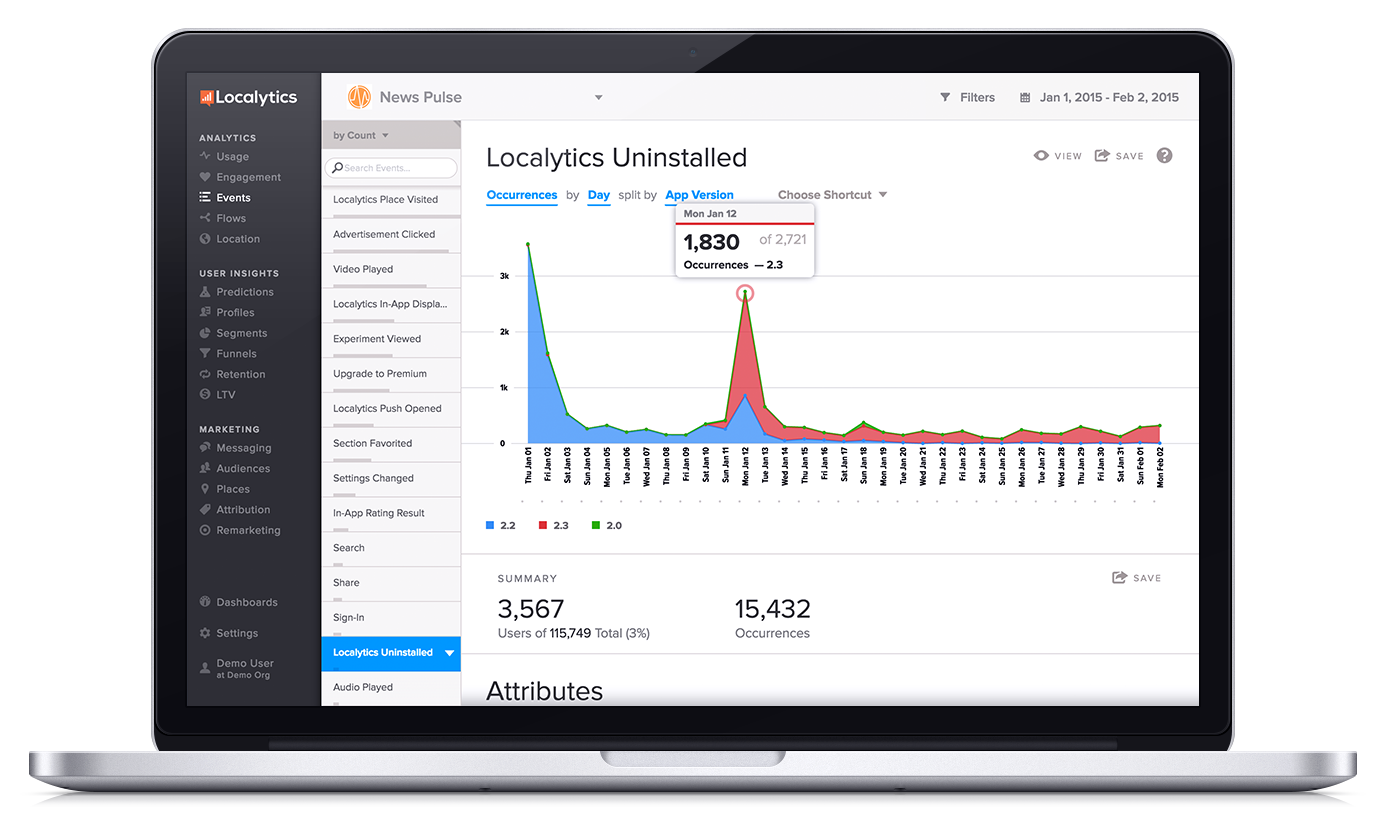 Localytics mobile app uninstall tracking dashboard