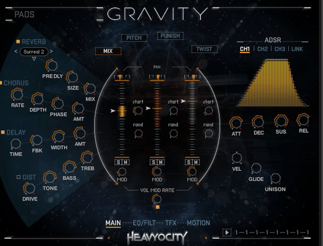 Gravity's Complex Pad 3 Channel GUI
