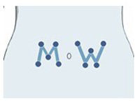 """M or W"" Site Rotation Method"