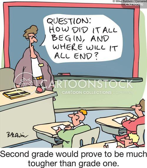 popular essay questions
