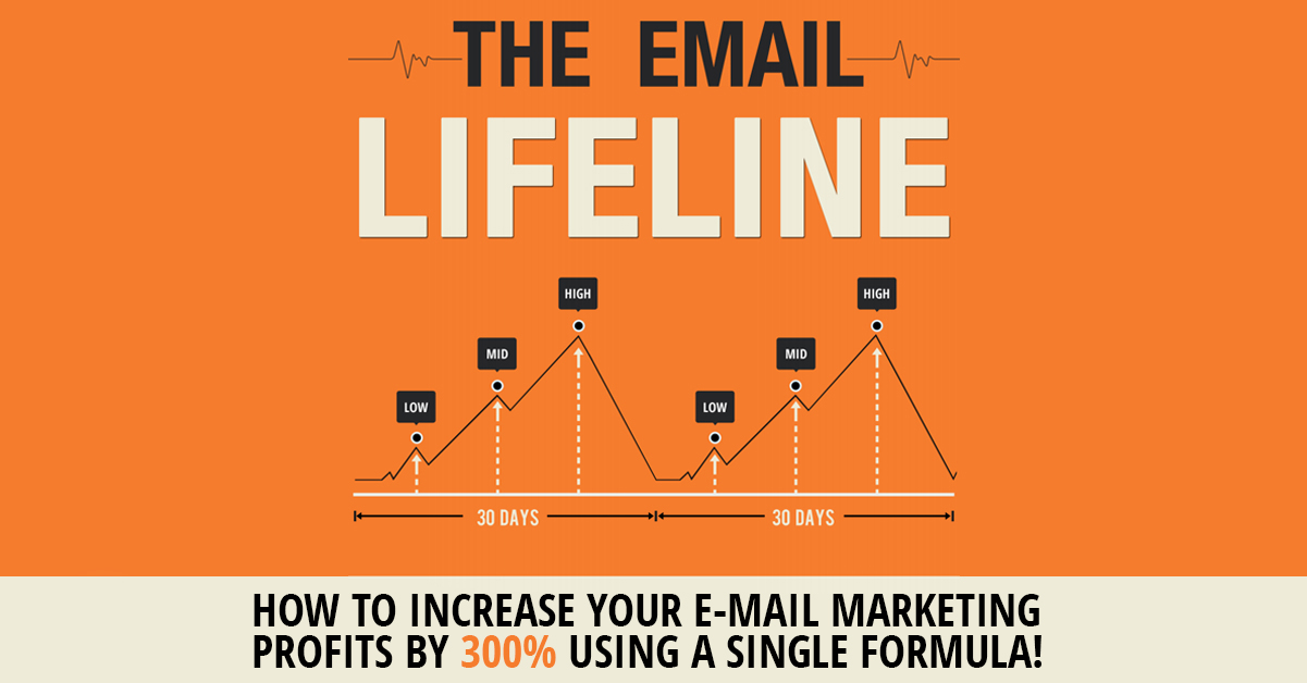 The Email Lifeline: How to Start An Online Business Using Nothing but Email