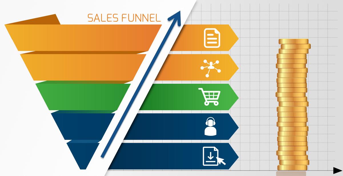 Profit Multiplier Funnel