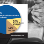 Survey: Few pastors say adulterous ministers should face permanent ban from pulpit