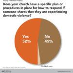 domesticviolence-plan