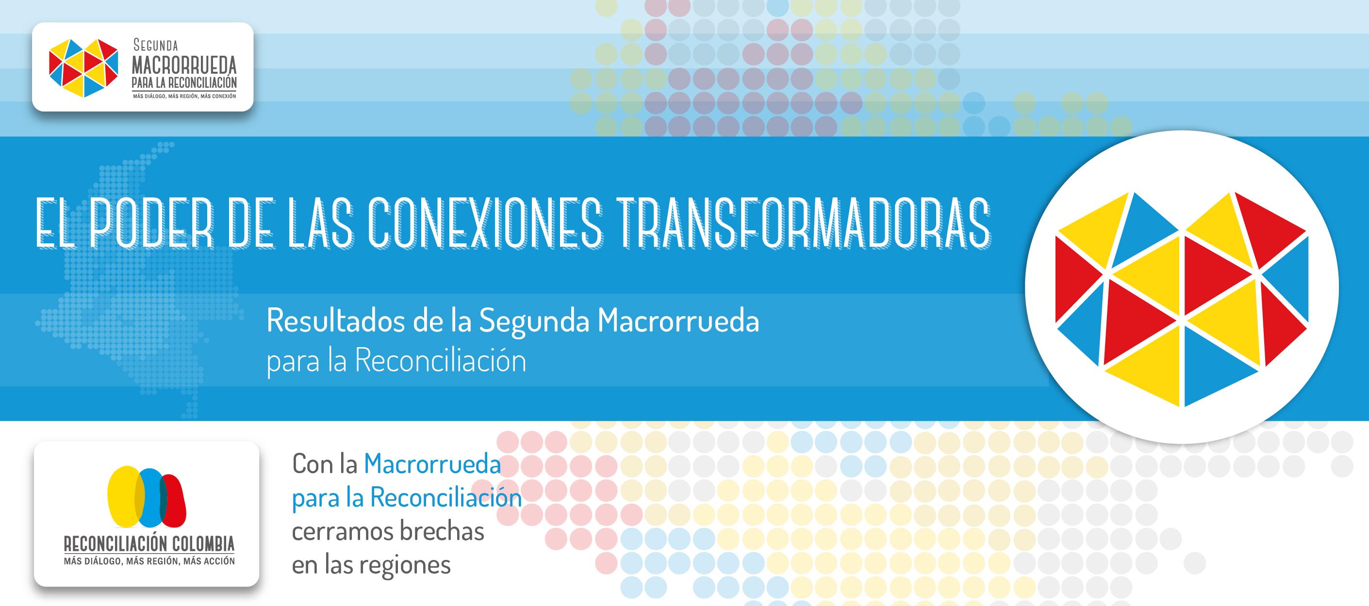 http://s3.amazonaws.com/macrorrueda2017/banner/1513873085.Banner_%28Resultados_2MR%29%28A%29-01.jpg
