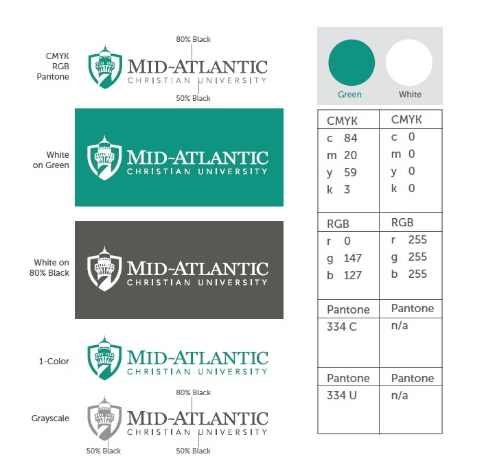 MACU Color Guide