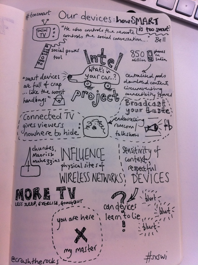 My sketchnotes from the session