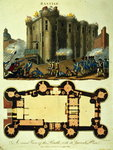 Ground Plan of the Bastille, engraved by J. Chapman, 1798 Poster Art Print by Lesueur Brothers