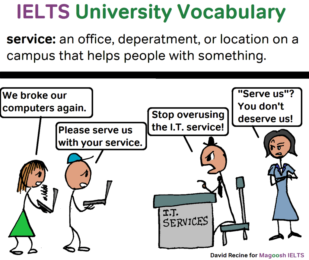 IELTS University Vocabulary - service - magoosh