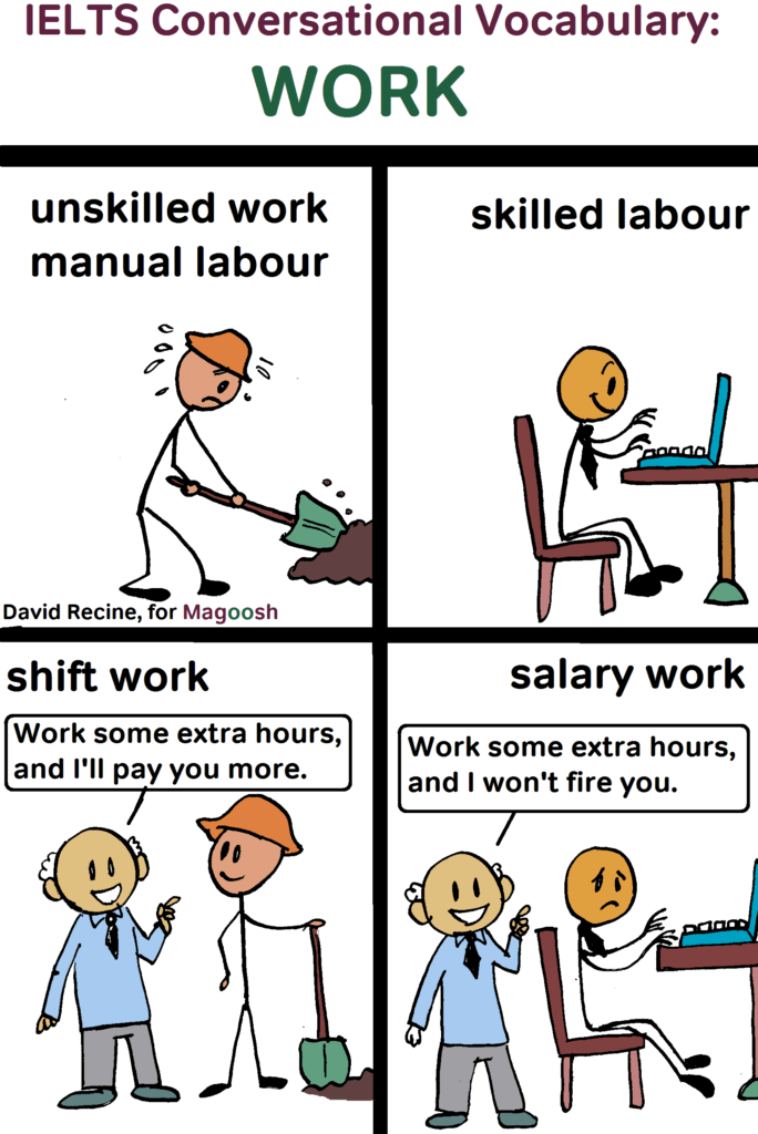 IELTS conversational vocabulary: work - shift, salary, manual work - magoosh