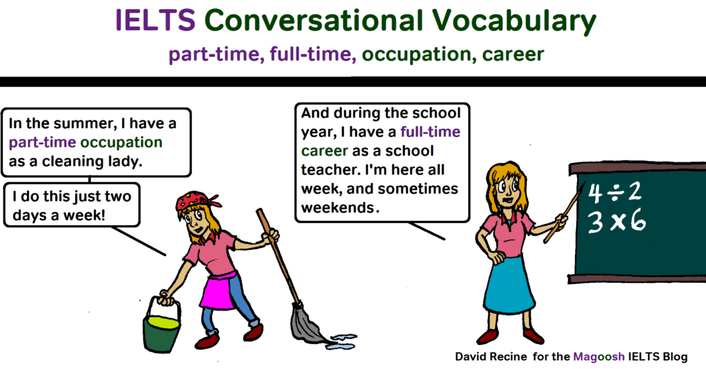IELTS conversational vocabulary: work - part-time, full-time, occupation, career - magoosh