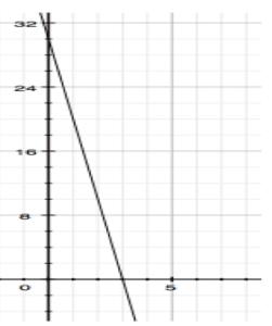 differentiation mathematics