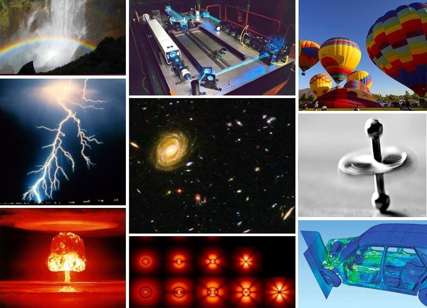 Must Know Physics Concepts