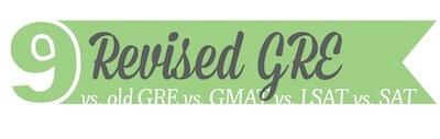 Revised GRE vs.Old GRE vs. GMAT vs. LSAT vs. SAT