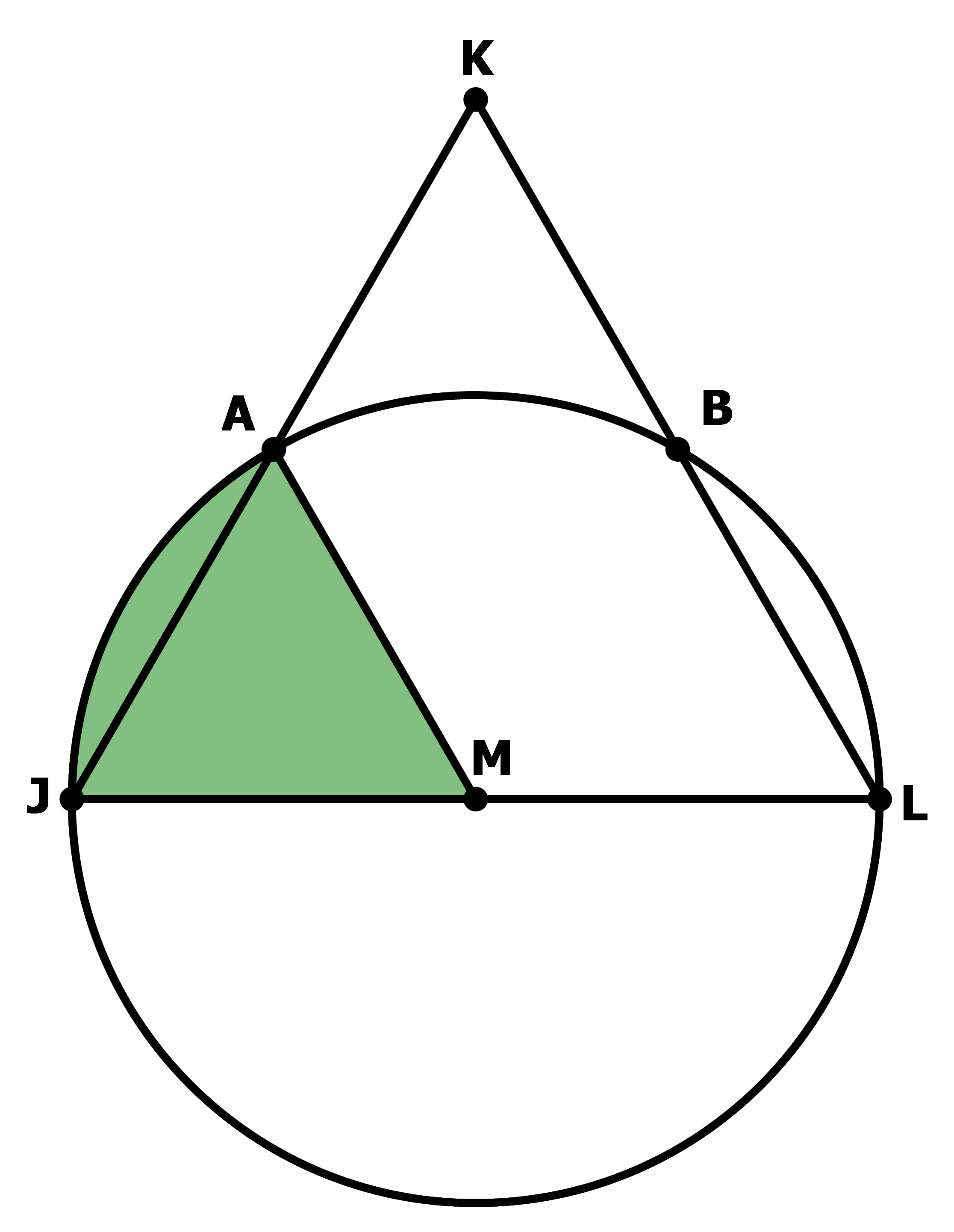 And Point B, The Midpoint Of Kl Triangle Jam Must Be An Equilateral  Triangle, With Sides Equal To 1 First, We Willpute The Area Of The  Sector: