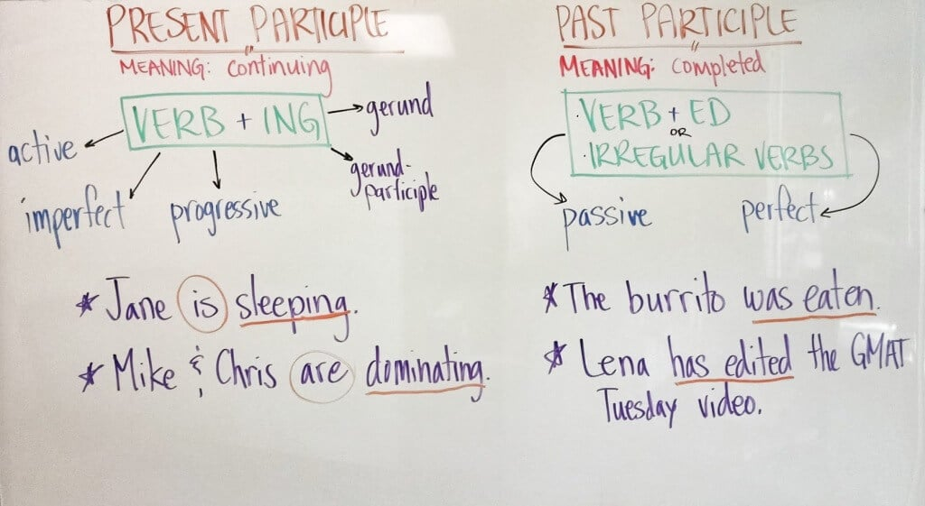 Participles and their Role with Verbs