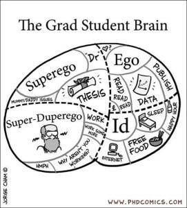 grad student brain - priyanka