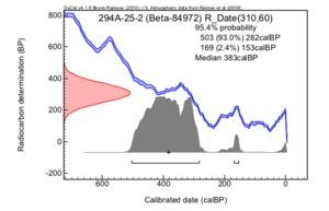 294a-25-2%20(beta-84972)