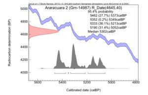 Araracuara%202%20(grn-14987)