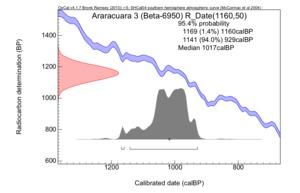 Araracuara%203%20(beta-6950)
