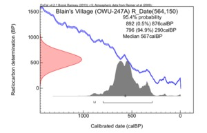 Blain's_village_(owu-247a)