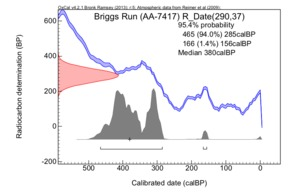 Briggs_run_(aa-7417)