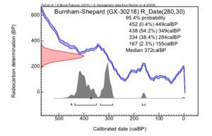 Burnham-shepard%20(gx-30218)