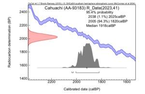 Cahuachi_(aa-93183)