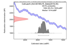 Cahuachi_(aa-93185)