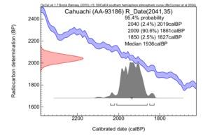 Cahuachi_(aa-93186)