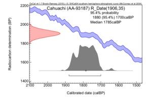 Cahuachi_(aa-93187)