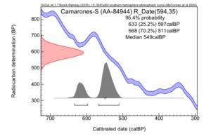 Camarones-s_(aa-84944)
