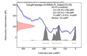 Caughnawaga_(a-6064)