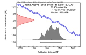 Chama%20alcove%20(beta-84646)